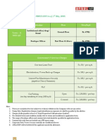 Price & Payment Plan