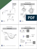 (5)Distribution_Net Work _pdf File