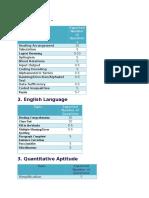 IBPS syllabus.docx