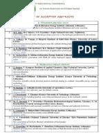 CYSENI 2016 Paper List