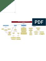 adfi 2.pdf