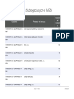 Lista de Guarderias Subrogadas Por El IMSS