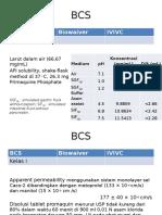 Bcs,Biowaiver,Ivivc