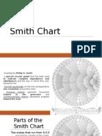 Smith_Chart