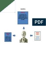 Mapa Mental Eduar Arturo Montalvan Crespo