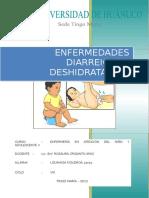 Diarrea y Deshidratación