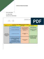 sistema de produccion KANBAN.pdf