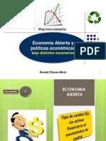 4 Economía Abierta y Pol Económicas (Escenarios) 2da Parte