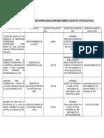 convenios-1.pdf