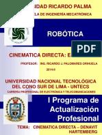 Unidad III Cinematica Directa Esquemas