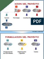 2. Formulacion de Proyectos - Okey