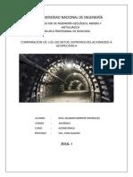 Leyes Relacionadas a Geomecánica PERU DS 2010 2016