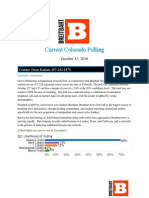 Current Colorado Polling 10:13:16