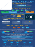 Where is Storage Infographic 243338