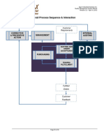Sample Overall Process Flow Map.pdf
