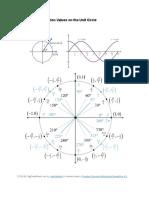 Trigonometric Function Values