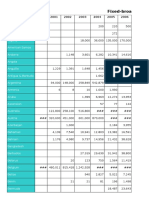Fixed_broadband_2000-2015.xls