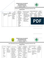4.2.5.1, Hasil Identifikasi, Masalah Dan Hambatan Keg UKM Pkm Pekauman