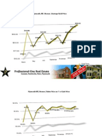 Plymouth Michigan Real Estate Statistics | February 2010