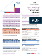 Heavy Duty Emissions Guide Europe USA Japan