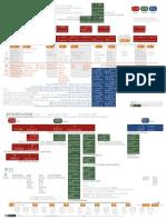 Bible Time Line.pdf