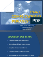 Magistral COMPLICACIONES PERIANESTÉSICAS