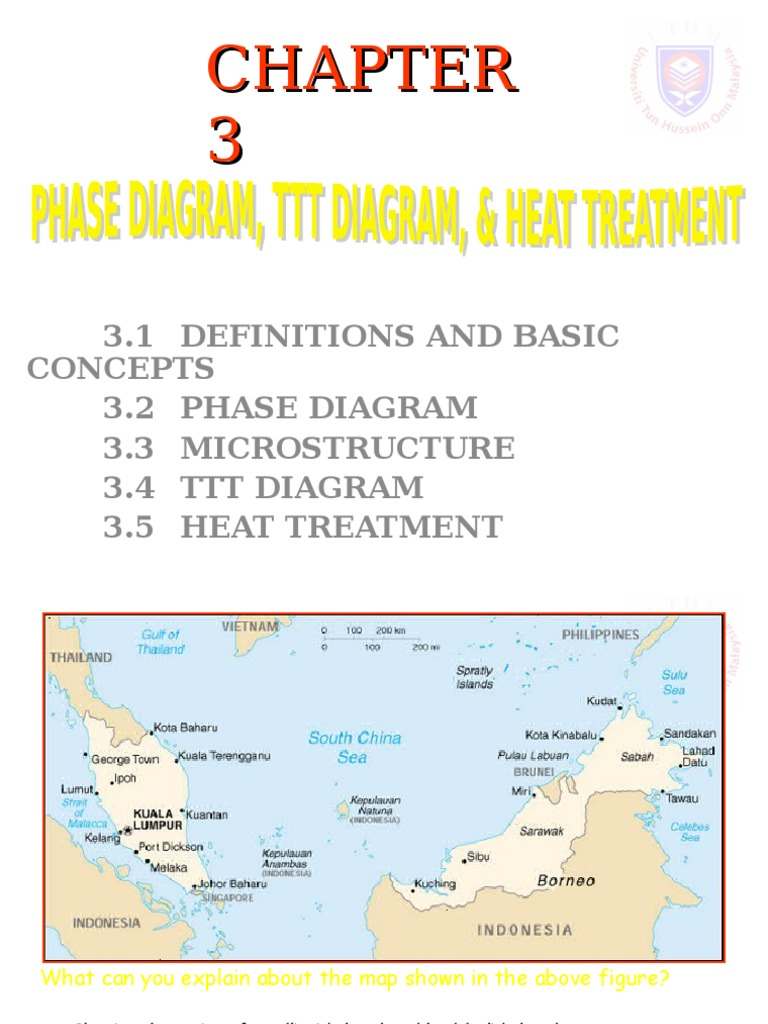 Chapter 3 Phase Diagram Ttt Ht1st Phase Matter Phase Diagram