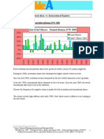 Inter'l Vs Aust Shares.pdf