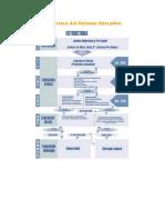 Estructura del Sistema Educativo.docx
