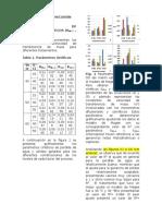 Parametros Cineticos Kwl,t -Ksg,T-kwl,0 y Ksg,0