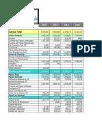 Plantilla de Excel de Analisis Financiero