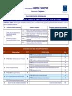 Comercio Internacional ficha.pdf