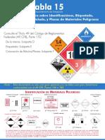 chart_15_spanish seguridad.pdf