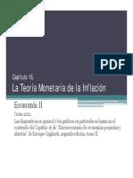 La Teoria Monetaria de La Inflación