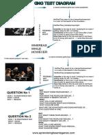 Speaking Test Diagram