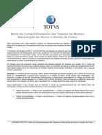 SIGAMNT - Protheus Compartilhamento Manutenção Frota