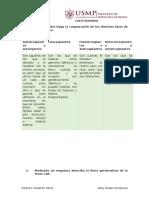 cuestionario-inmuno-251015