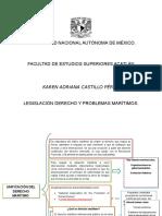 Derecho Maritimo