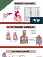 Antihipertensivos (2).pptx