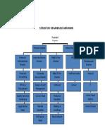 struktur organisasi antavaya