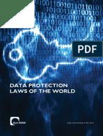 Data Protection Full