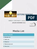 MCA Gotong Royong MN0213