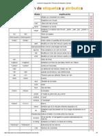 Manual de Lenguaje HTML