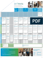 Cisco Certification Roadmap 2015