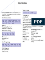 State Verbs.pdf