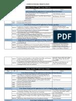 Split Schedule for Oral Presentations