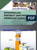 Pertemuan 9 Epidemiologi CVD Wahid