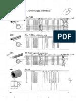 ppr pvc.pdf
