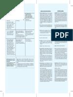 LIC Policy Documents Jeevan Akshay-VI Inside