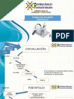 PROCESO PORTAFOLIO-2.pdf